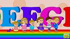 ABC Song - ABC Alphabet Song - Learning ABC for Children